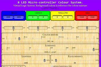 8 LED Micro-controller Colour Virtual System.